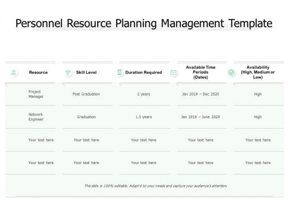 Personnel Resource Planning Management Template Ppt PowerPoint Presentation Portfolio Display
