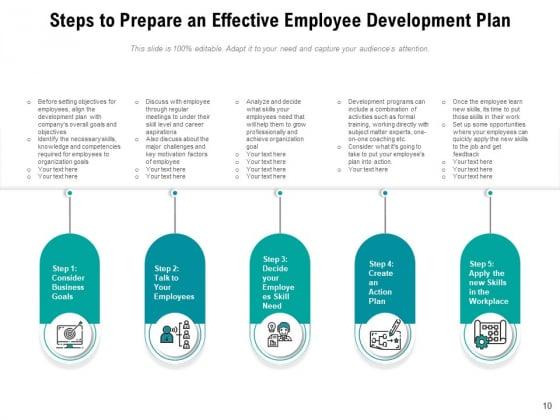 Personnel_Training_Performance_Arrows_Ppt_PowerPoint_Presentation_Complete_Deck_Slide_10