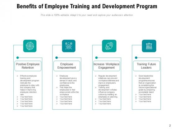 Personnel_Training_Performance_Arrows_Ppt_PowerPoint_Presentation_Complete_Deck_Slide_2