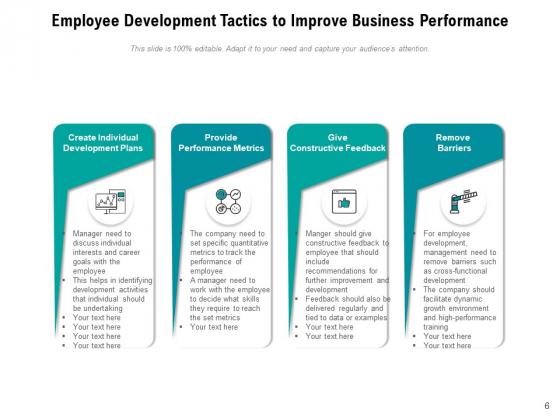 Personnel_Training_Performance_Arrows_Ppt_PowerPoint_Presentation_Complete_Deck_Slide_6