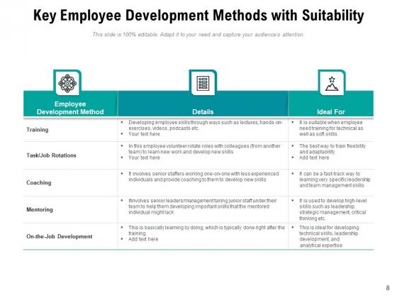 Personnel_Training_Performance_Arrows_Ppt_PowerPoint_Presentation_Complete_Deck_Slide_8