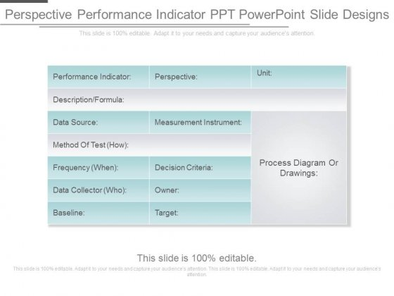 Perspective Performance Indicator Ppt Powerpoint Slide Designs