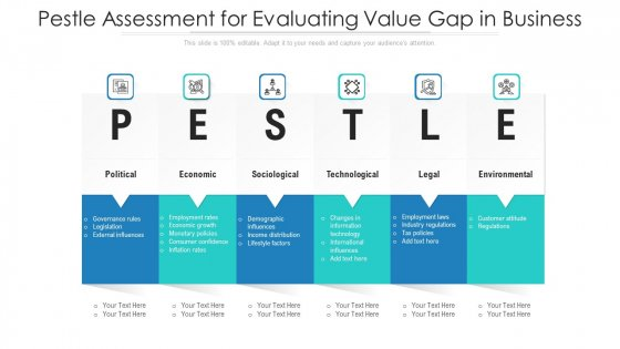 Pestle Assessment For Evaluating Value Gap In Business Ppt Outline Icons PDF