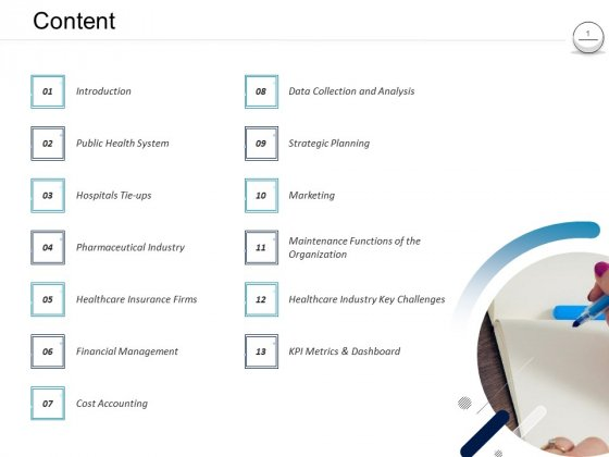 Pharmaceutical Management Content Ppt Diagram Images PDF