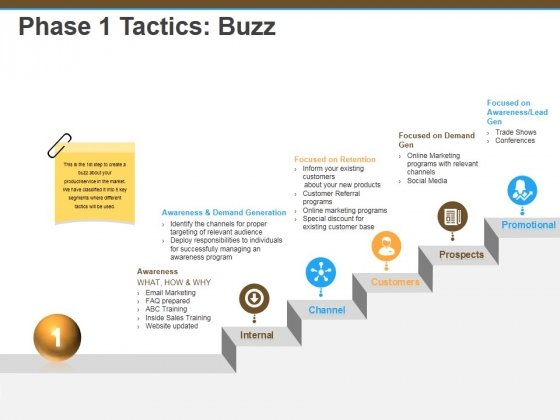 Phase 1 Tactics Buzz Ppt Powerpoint Presentation Ideas Design Ideas