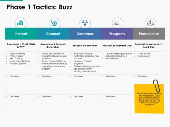 Phase 1 Tactics Buzz Ppt Powerpoint Presentation Infographic Template Visual Aids