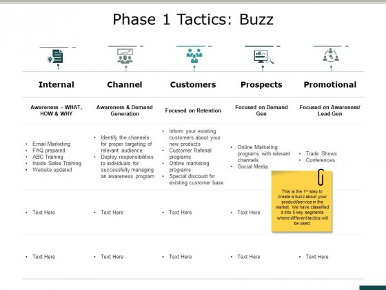 Phase 1 Tactics Buzz Ppt PowerPoint Presentation Pictures Design Ideas
