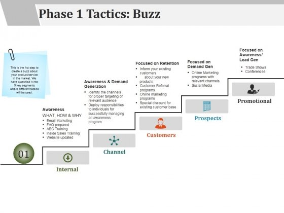 Phase 1 Tactics Buzz Template 1 Ppt PowerPoint Presentation Infographic Template Graphics Example