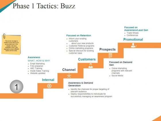 Phase 1 Tactics Buzz Template 1 Ppt PowerPoint Presentation Pictures Design Ideas