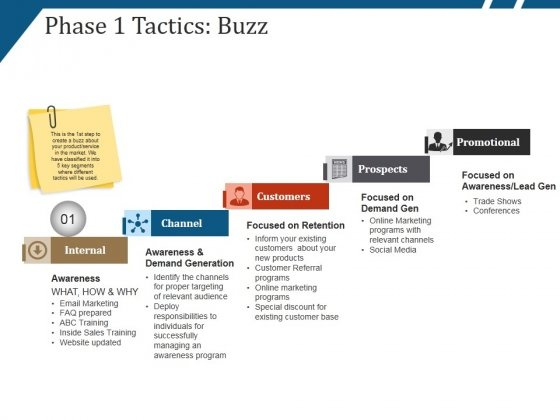 Phase 1 Tactics Buzz Template 1 Ppt PowerPoint Presentation Portfolio Model