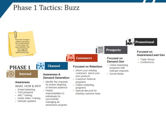 Phase 1 Tactics Buzz Template 2 Ppt PowerPoint Presentation Infographics Infographics