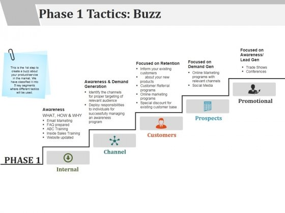 Phase 1 Tactics Buzz Template 2 Ppt PowerPoint Presentation Inspiration Master Slide