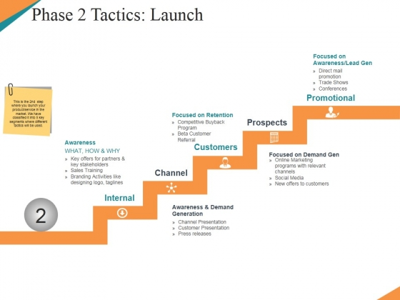Phase 2 Tactics Launch Template 1 Ppt PowerPoint Presentation File Sample