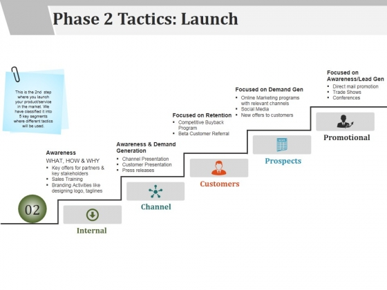 phase 2 tactics launch template 1 ppt powerpoint presentation outline picture