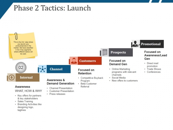 Phase 2 Tactics Launch Template 1 Ppt PowerPoint Presentation Portfolio Master Slide