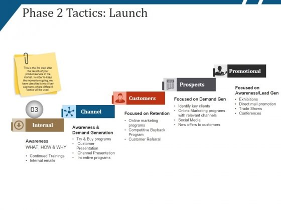 Phase 2 Tactics Launch Template 2 Ppt PowerPoint Presentation Styles Graphics Pictures