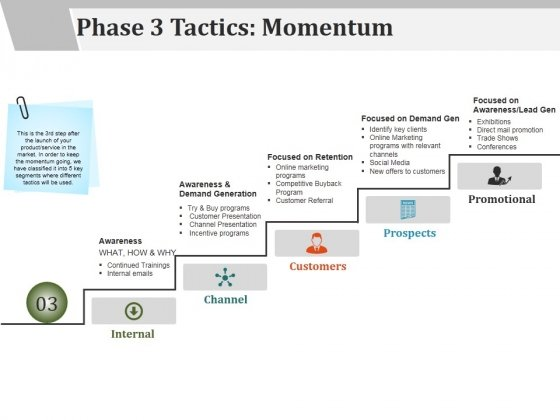 Phase 3 Tactics Momentum Template 1 Ppt PowerPoint Presentation Styles Good