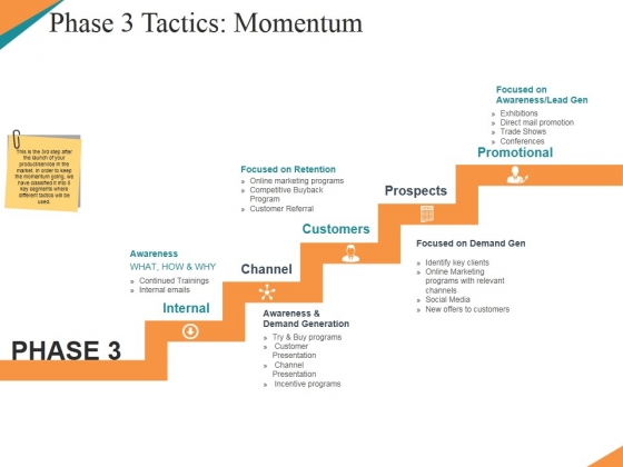 Phase 3 Tactics Momentum Template 2 Ppt PowerPoint Presentation Pictures Gallery