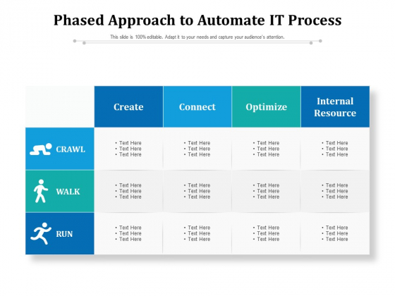Phased Approach To Automate IT Process Ppt PowerPoint Presentation File Visual Aids PDF