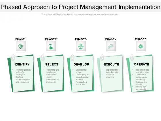 Phased Approach To Project Management Implementation Ppt PowerPoint Presentation Infographic Template Backgrounds PDF