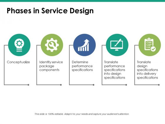 Phases In Service Design Ppt PowerPoint Presentation Professional Demonstration