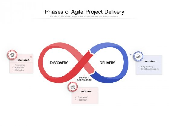 Phases Of Agile Project Delivery Ppt PowerPoint Presentation Portfolio Files PDF