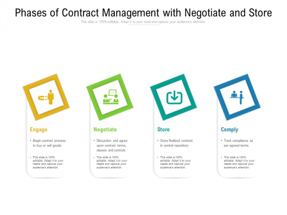 Phases Of Contract Management With Negotiate And Store Ppt PowerPoint Presentation Styles Gallery PDF