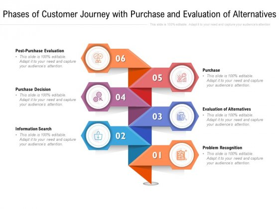 Phases Of Customer Journey With Purchase And Evaluation Of Alternatives Ppt PowerPoint Presentation Infographics Rules PDF