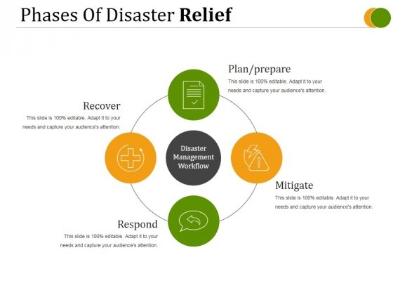 Phases Of Disaster Relief Ppt PowerPoint Presentation Deck