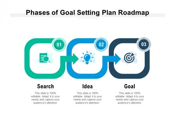 Phases Of Goal Setting Plan Roadmap Ppt PowerPoint Presentation File Display PDF