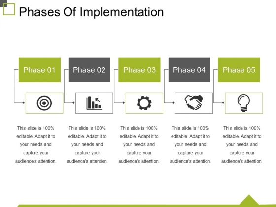 Phases Of Implementation Ppt PowerPoint Presentation Outline Design Ideas