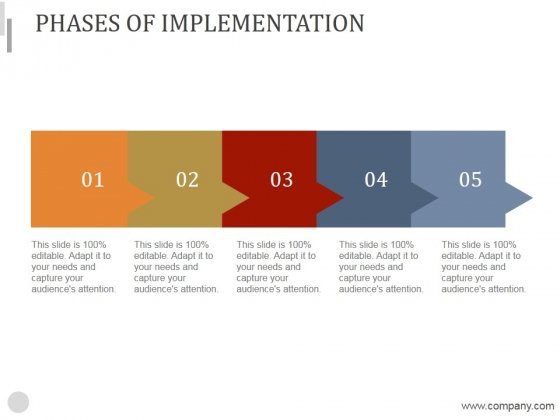 Phases Of Implementation Ppt PowerPoint Presentation Themes