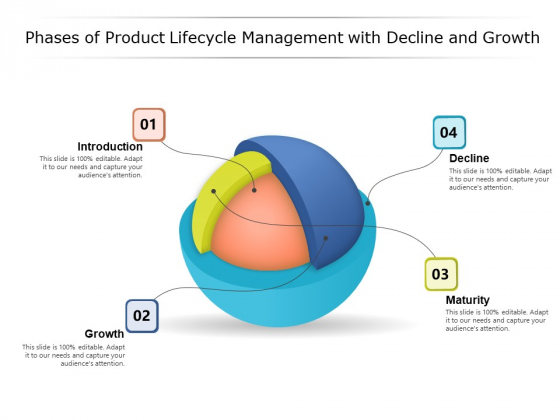 Phases Of Product Lifecycle Management With Decline And Growth Ppt PowerPoint Presentation Gallery Files PDF