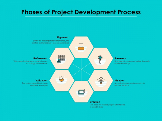 Phases Of Project Development Process Ppt PowerPoint Presentation File Design Templates PDF