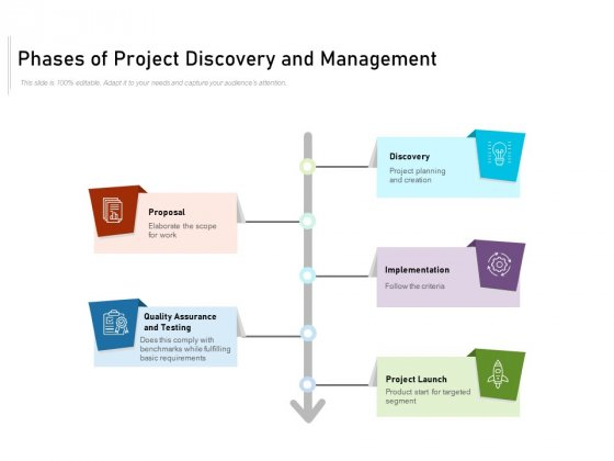 Phases Of Project Discovery And Managament Ppt PowerPoint Presentation Infographics Template PDF
