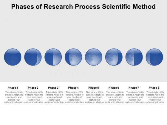 Phases Of Research Process Scientific Method Ppt PowerPoint Presentation Ideas Samples