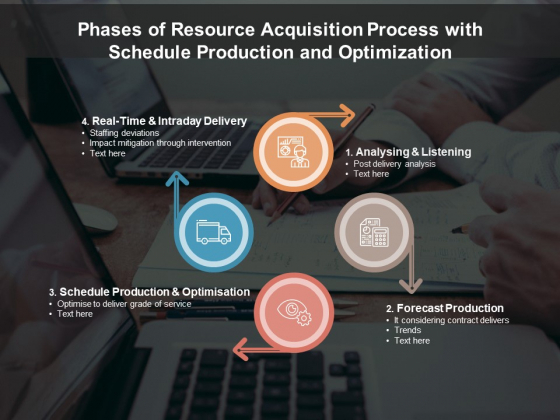 Phases Of Resource Acquisition Process With Schedule Production And Optimization Ppt PowerPoint Presentation Gallery Example File PDF
