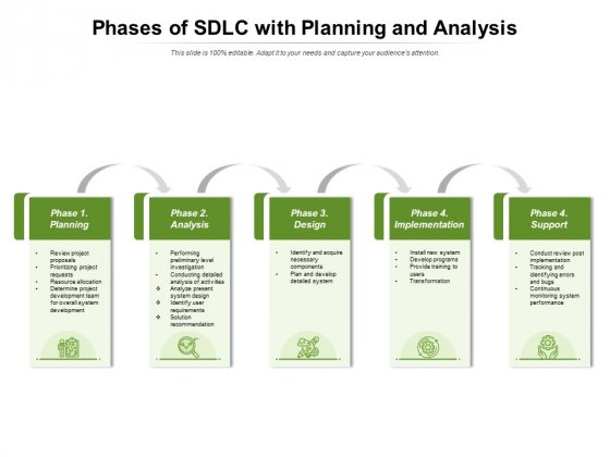 Phases Of SDLC With Planning And Analysis Ppt PowerPoint Presentation Gallery Slide Portrait PDF