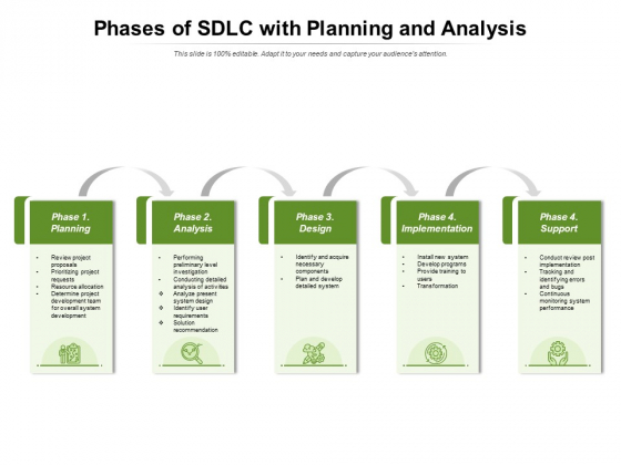 Phases_Of_SDLC_With_Planning_And_Analysis_Ppt_PowerPoint_Presentation_Gallery_Slide_Portrait_PDF_Slide_1