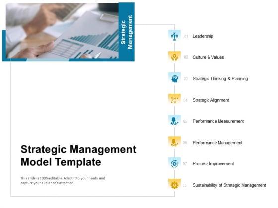 Phases Of Strategic Leadership Maturity Model Strategic Management Model Template Clipart PDF