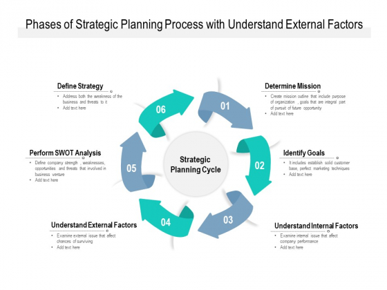 Phases Of Strategic Planning Process With Understand External Factors Ppt PowerPoint Presentation Samples