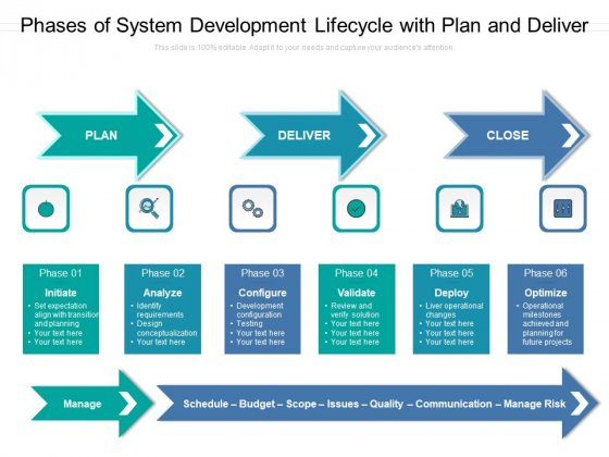 Phases Of System Development Lifecycle With Plan And Deliver Ppt PowerPoint Presentation File Inspiration PDF