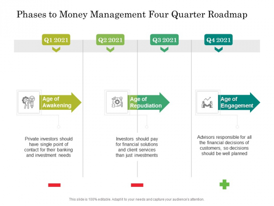 Phases To Money Management Four Quarter Roadmap Template
