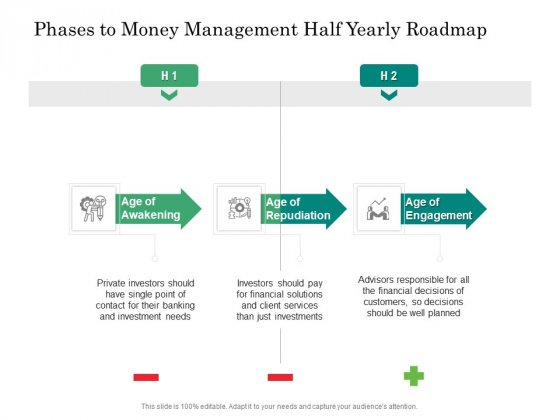 Phases To Money Management Half Yearly Roadmap Themes