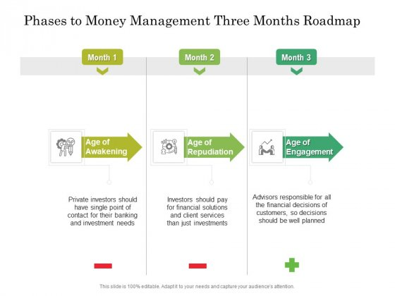 Phases To Money Management Three Months Roadmap Brochure