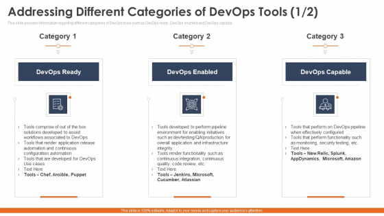 Phases_To_Select_Correct_Devops_Automation_Tools_Information_Technology_Ppt_PowerPoint_Presentation_Complete_Deck_With_Slides_Slide_13