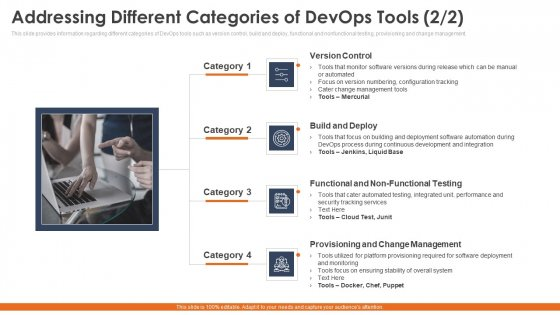 Phases_To_Select_Correct_Devops_Automation_Tools_Information_Technology_Ppt_PowerPoint_Presentation_Complete_Deck_With_Slides_Slide_14