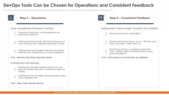 Phases_To_Select_Correct_Devops_Automation_Tools_Information_Technology_Ppt_PowerPoint_Presentation_Complete_Deck_With_Slides_Slide_17