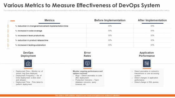 Phases_To_Select_Correct_Devops_Automation_Tools_Information_Technology_Ppt_PowerPoint_Presentation_Complete_Deck_With_Slides_Slide_18