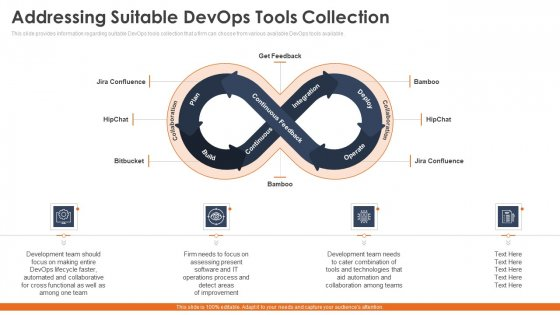Phases_To_Select_Correct_Devops_Automation_Tools_Information_Technology_Ppt_PowerPoint_Presentation_Complete_Deck_With_Slides_Slide_19